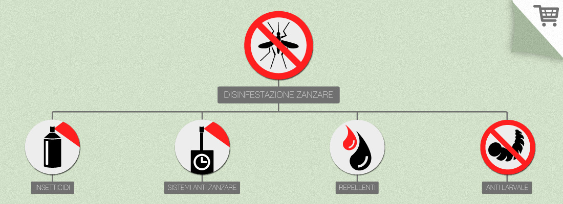 disinfestazione-zanzare-slide-400